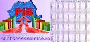 classement puissance économique mondiale