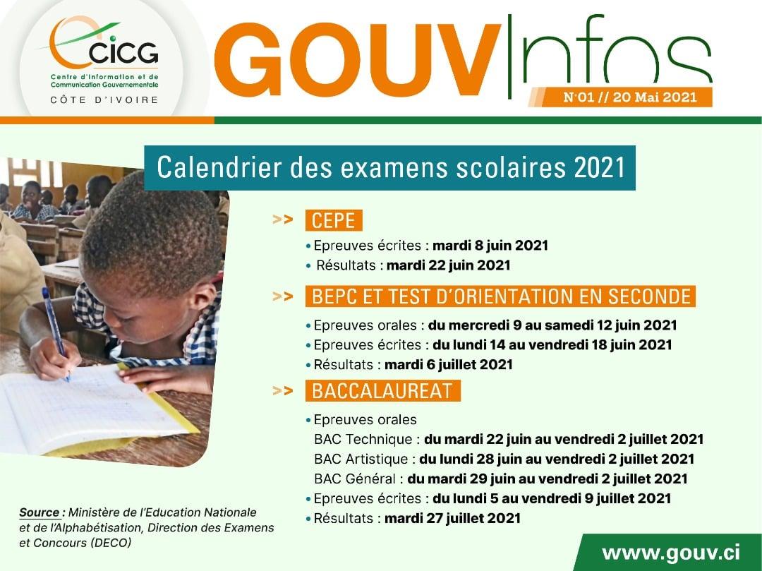 proclamation-résultats-cepe-2021-cote-d-ivoire