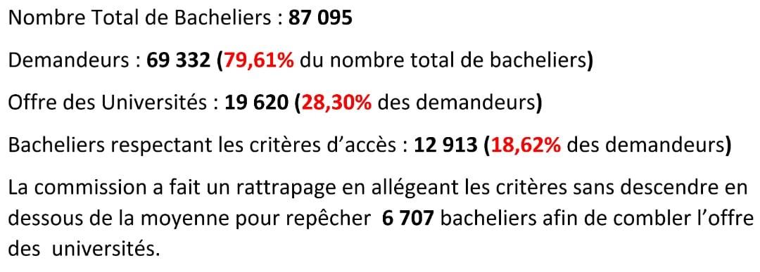 resultats-orientations-bac-2021
